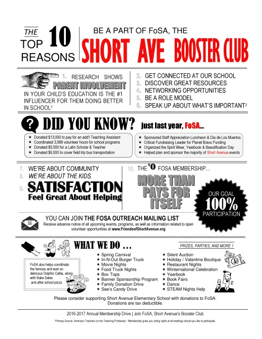 FoSA Booster Club Membership | top Ten REasons to Join